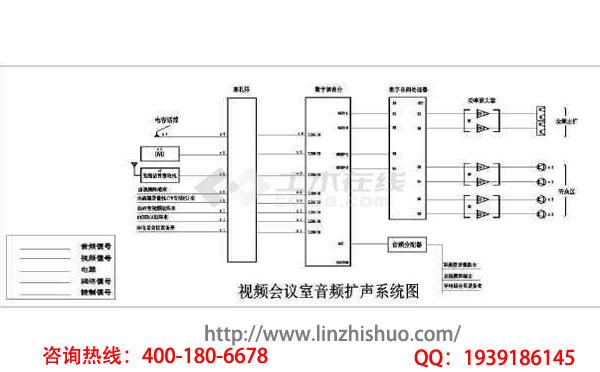 视频会议室音频扩声系统图