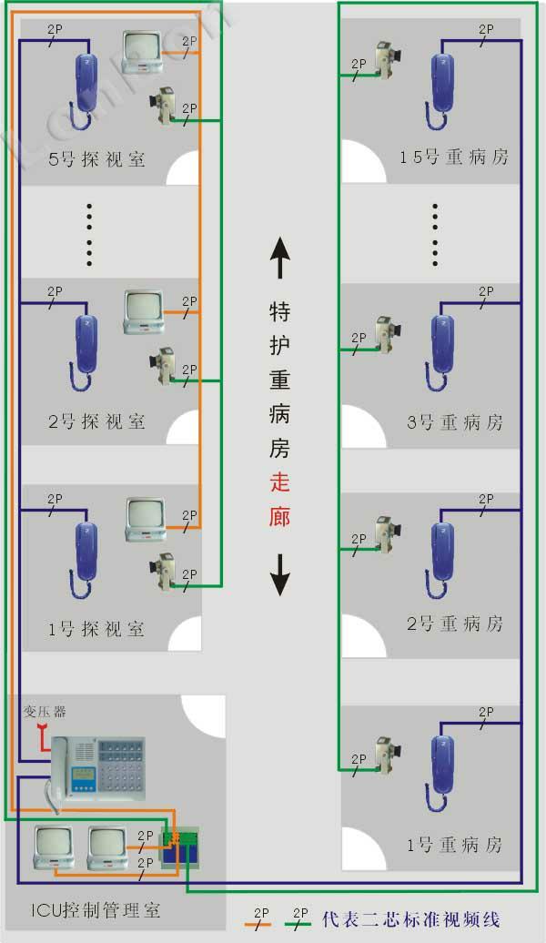 icu病房探视系统布线图