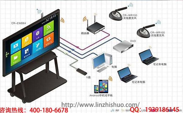 会议电视系统