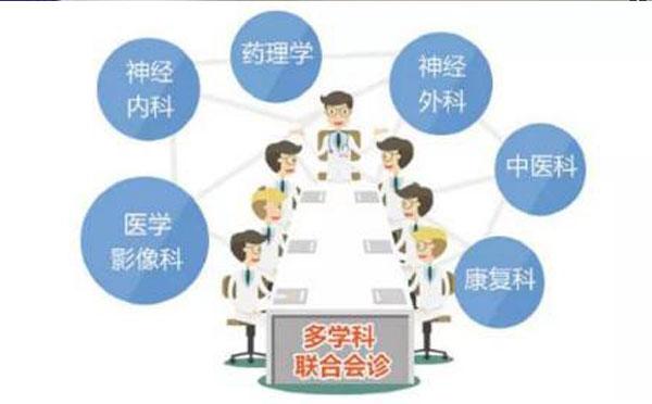 MDT会诊系统建设方案