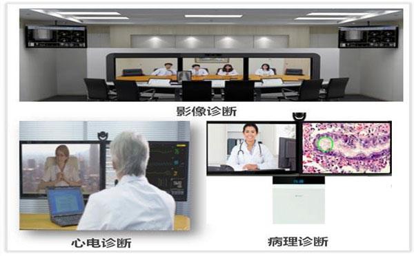 远程视频诊疗系统